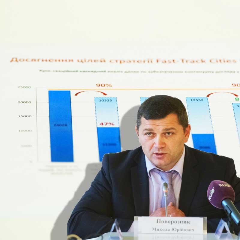 Київрада почала роботу над програмою протидії епідемії ВІЛ-інфекції на 2017-2021