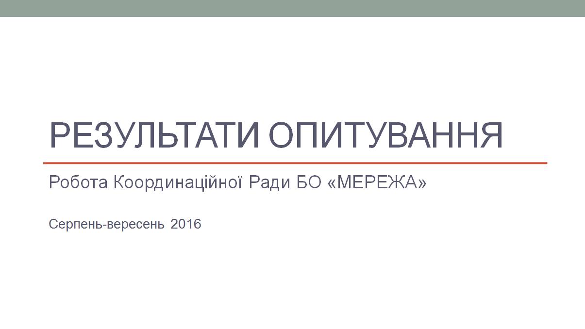 Результати опитування роботи Координаційної ради БО «Мережа»