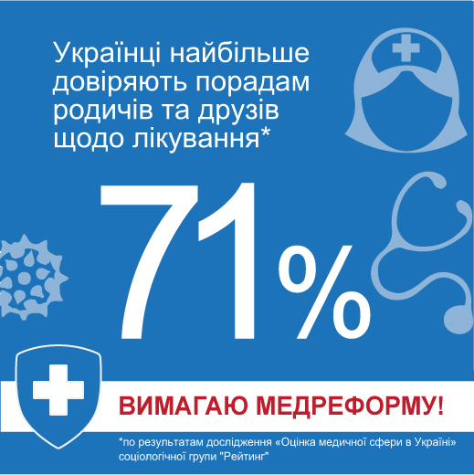 EVALUATION OF MEDICAL SPHERE IN UKRAINE