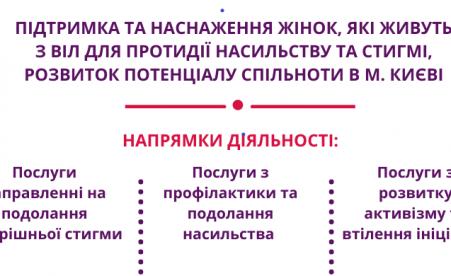Женщины и ВИЧ: проект «Киевлянка +» открывает двери для новых участниц